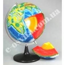 Глобус-модель «Будова Землі»