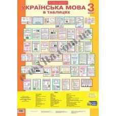 Комплект таблиць з української мови. 3 клас