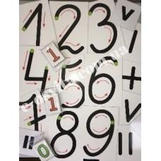 Зразки каліграфічного письма цифр і знаків