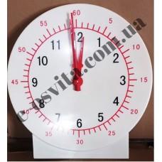 Годинниковий циферблат (демонстраційний)